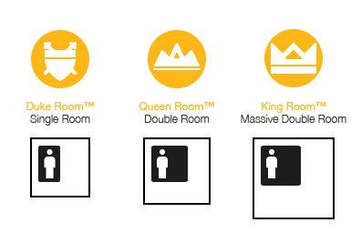 Kingdom Houses Room Sizes