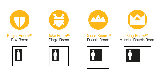 Kingdom Houses Room Sizes